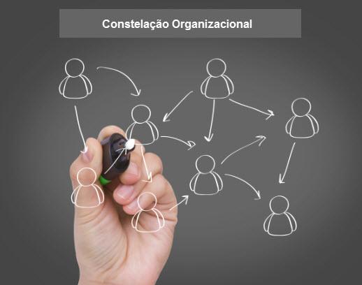 Constelação Sistêmica Familiar e Empresarial