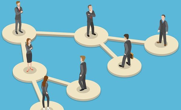 A Dinâmica do Relacionamento Organizacional